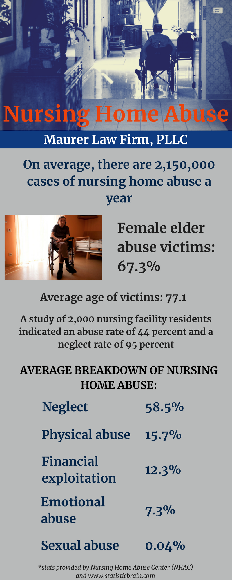 nursing home abuse and neglect attorney fishkill new york