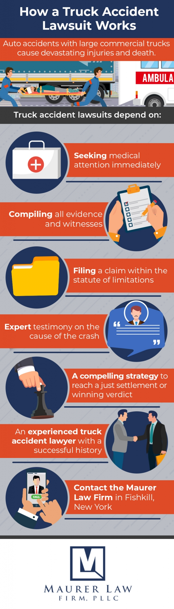 Infographic outlines the important aspects of a truck accident lawsuit