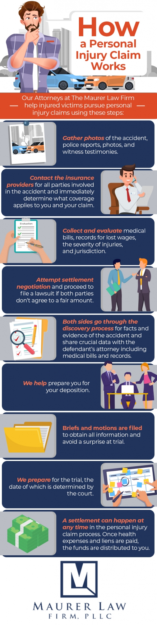 Infographic explains personal injury claims, settlements, and lawsuits